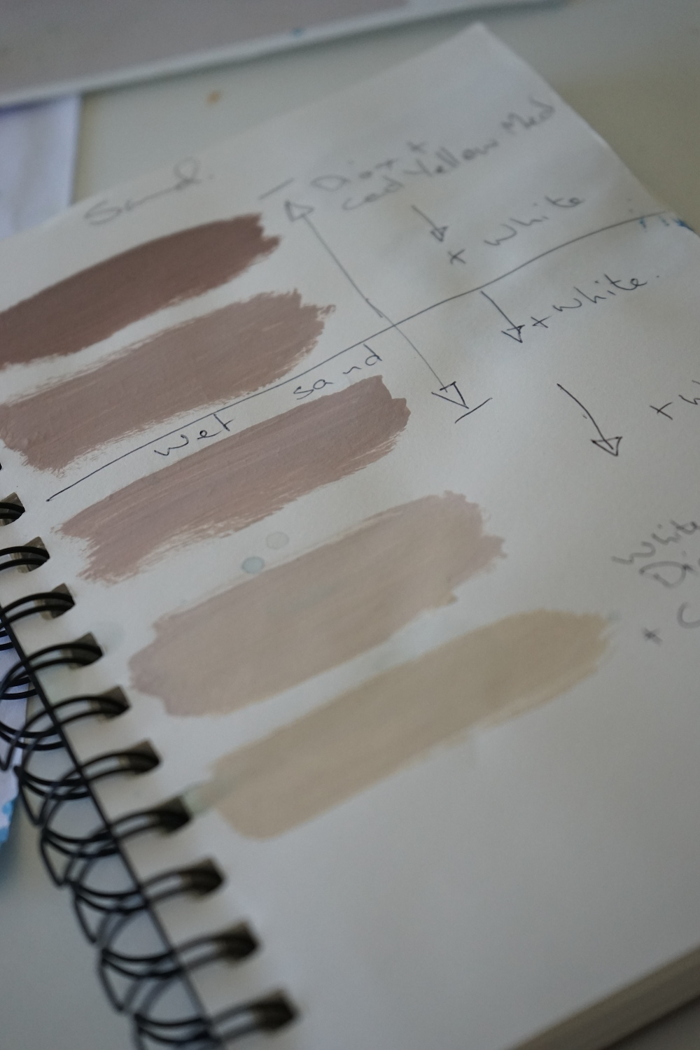 Keeping a visual diary - great for color swatches.